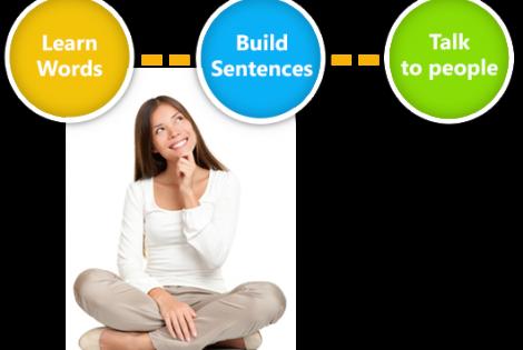 10 New English words & Ways To Use Them