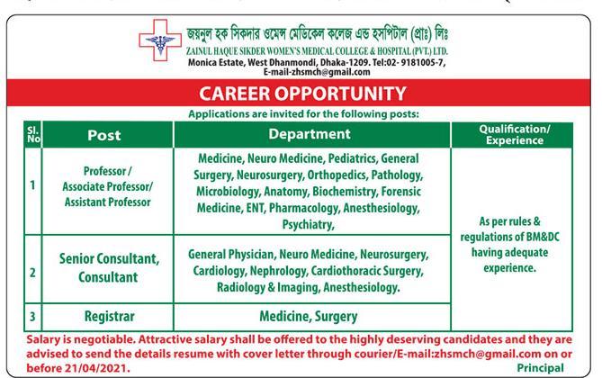 Zainul Haque Sikder Women's Medical College & Hospital Job Circular 2021